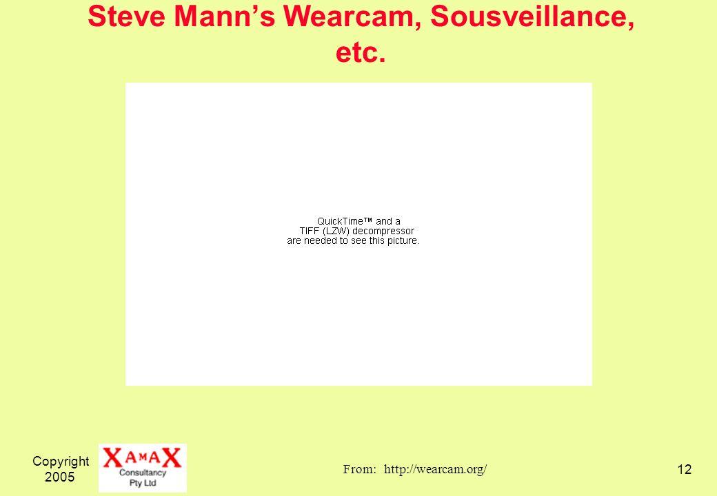 Copyright 2005 12 Steve Manns Wearcam, Sousveillance, etc. From: http://wearcam.org/