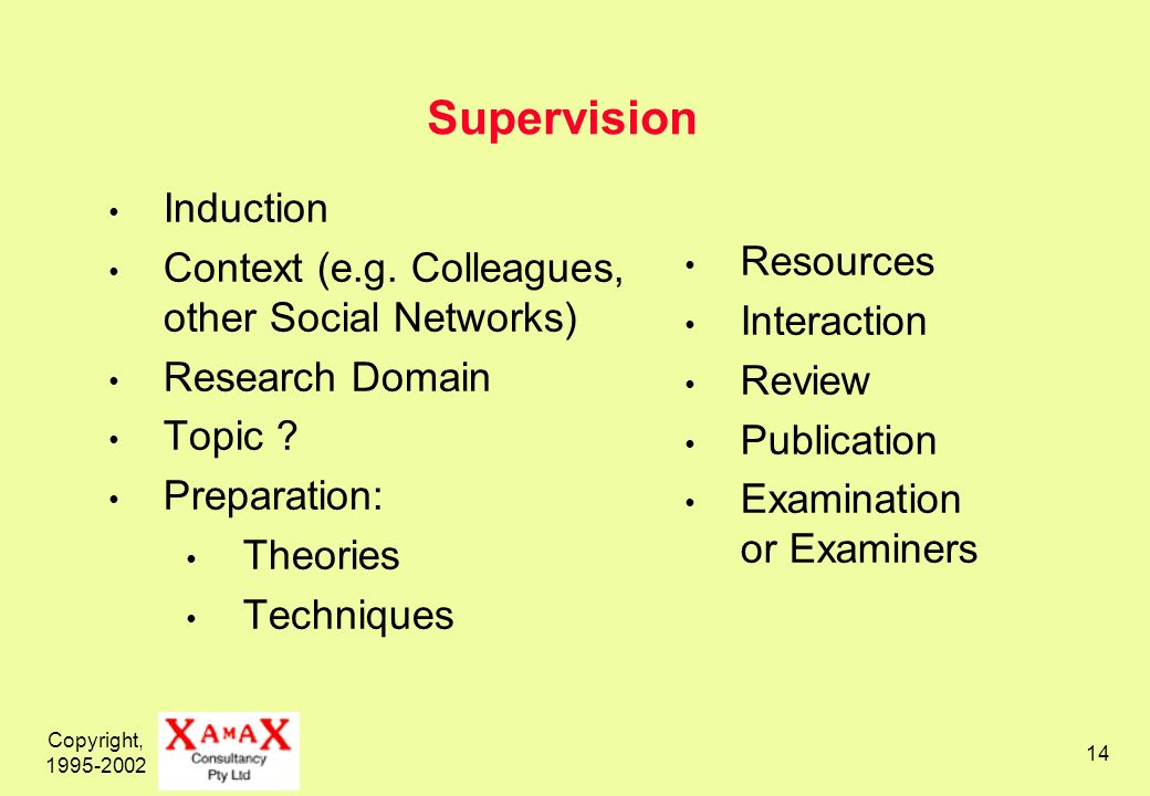 Copyright, 1995-2002 14 Supervision Induction Context (e.g.