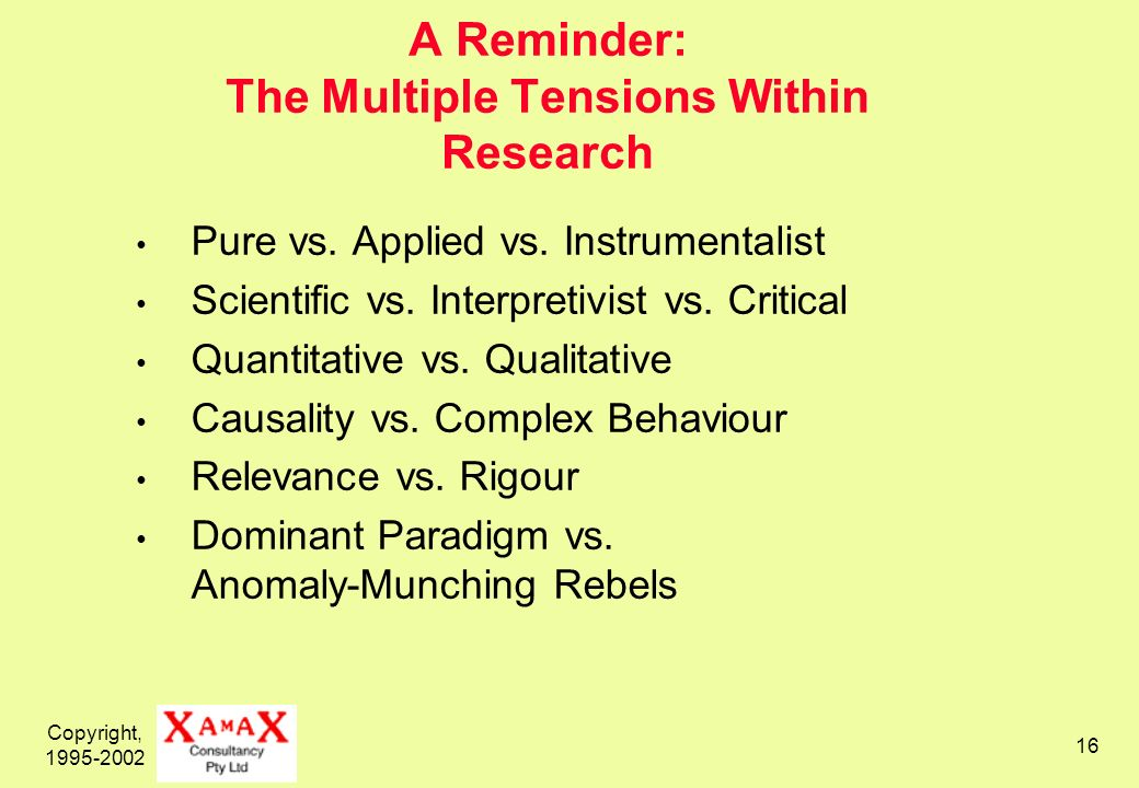 Copyright, 1995-2002 16 A Reminder: The Multiple Tensions Within Research Pure vs.