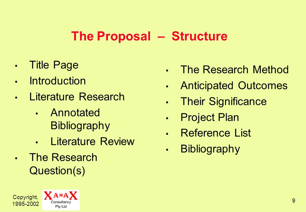 Copyright, 1995-2002 9 The Proposal – Structure Title Page Introduction Literature Research Annotated Bibliography Literature Review The Research Question(s) The Research Method Anticipated Outcomes Their Significance Project Plan Reference List Bibliography