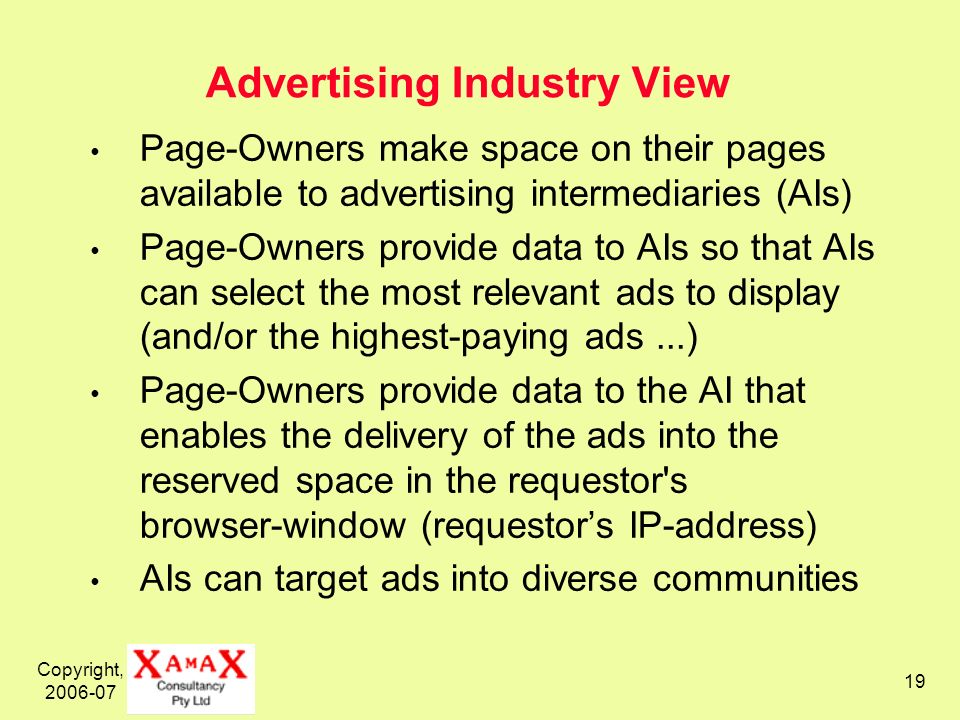 Copyright, 2006-07 19 Advertising Industry View Page-Owners make space on their pages available to advertising intermediaries (AIs) Page-Owners provide data to AIs so that AIs can select the most relevant ads to display (and/or the highest-paying ads...) Page-Owners provide data to the AI that enables the delivery of the ads into the reserved space in the requestor s browser-window (requestors IP-address) AIs can target ads into diverse communities