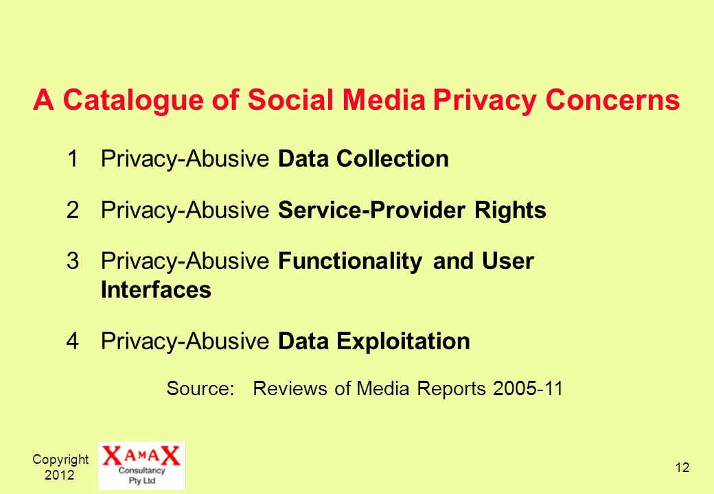 Copyright 2012 12 A Catalogue of Social Media Privacy Concerns 1Privacy-Abusive Data Collection 2Privacy-Abusive Service-Provider Rights 3Privacy-Abusive Functionality and User Interfaces 4Privacy-Abusive Data Exploitation Source: Reviews of Media Reports 2005-11