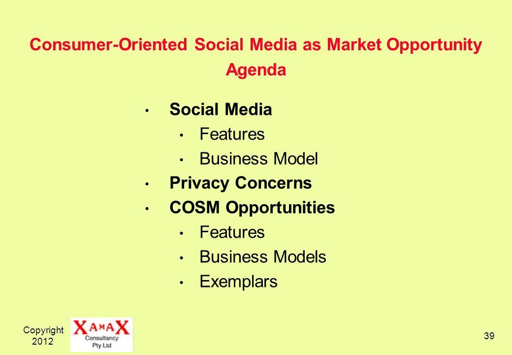 Copyright 2012 39 Consumer-Oriented Social Media as Market Opportunity Agenda Social Media Features Business Model Privacy Concerns COSM Opportunities Features Business Models Exemplars