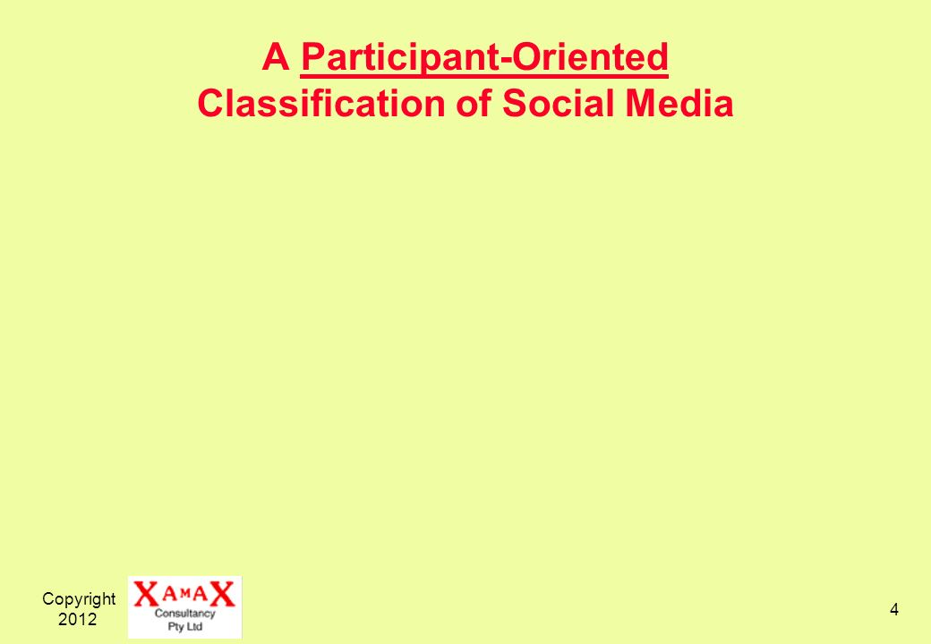 Copyright 2012 4 A Participant-Oriented Classification of Social Media