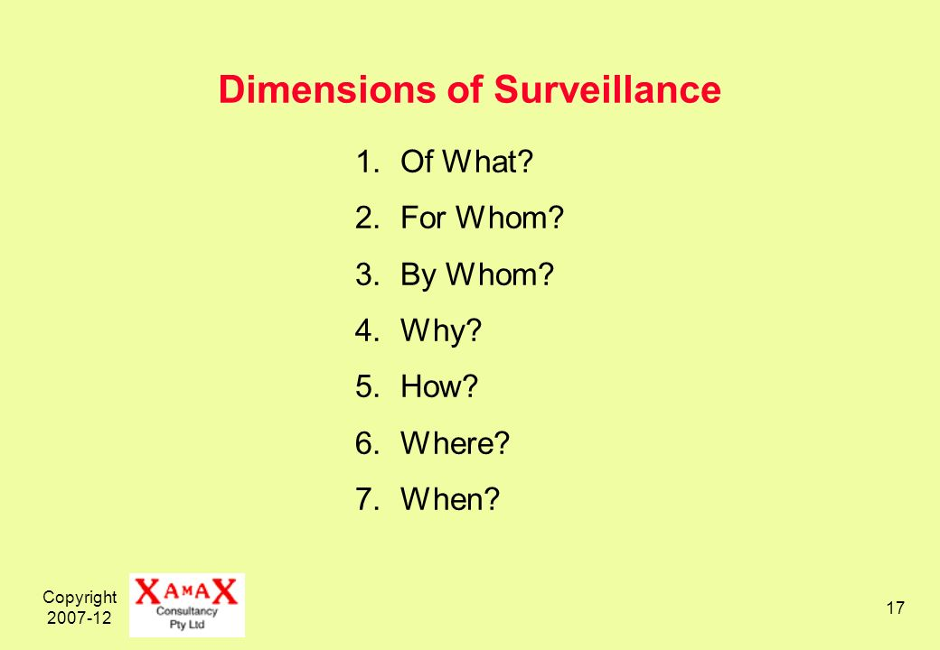 Copyright 2007-12 17 Dimensions of Surveillance 1.Of What.