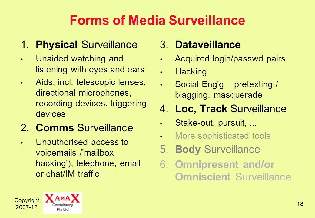 Copyright 2007-12 18 Forms of Media Surveillance 1.Physical Surveillance Unaided watching and listening with eyes and ears Aids, incl.