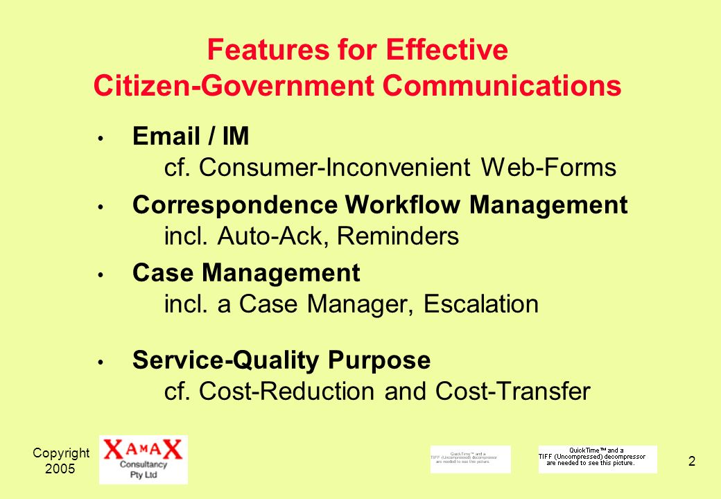 Copyright Features for Effective Citizen-Government Communications  / IM cf.