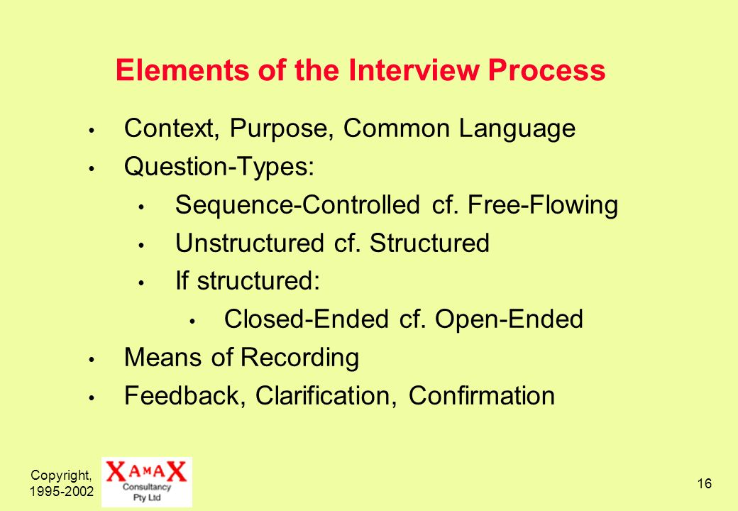 Copyright, 1995-2002 16 Elements of the Interview Process Context, Purpose, Common Language Question-Types: Sequence-Controlled cf.
