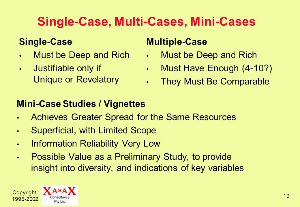 Copyright, Single-Case, Multi-Cases, Mini-Cases Single-Case Must be Deep and Rich Justifiable only if Unique or Revelatory Multiple-Case Must be Deep and Rich Must Have Enough (4-10 ) They Must Be Comparable Mini-Case Studies / Vignettes Achieves Greater Spread for the Same Resources Superficial, with Limited Scope Information Reliability Very Low Possible Value as a Preliminary Study, to provide insight into diversity, and indications of key variables