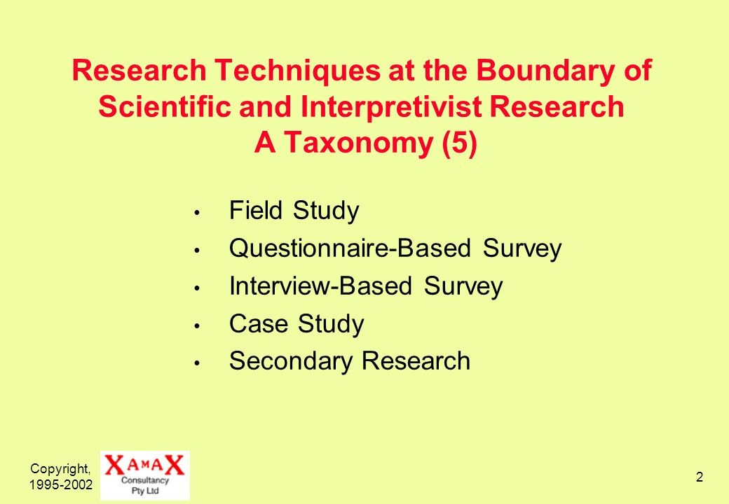 Copyright, 1995-2002 2 Research Techniques at the Boundary of Scientific and Interpretivist Research A Taxonomy (5) Field Study Questionnaire-Based Survey Interview-Based Survey Case Study Secondary Research