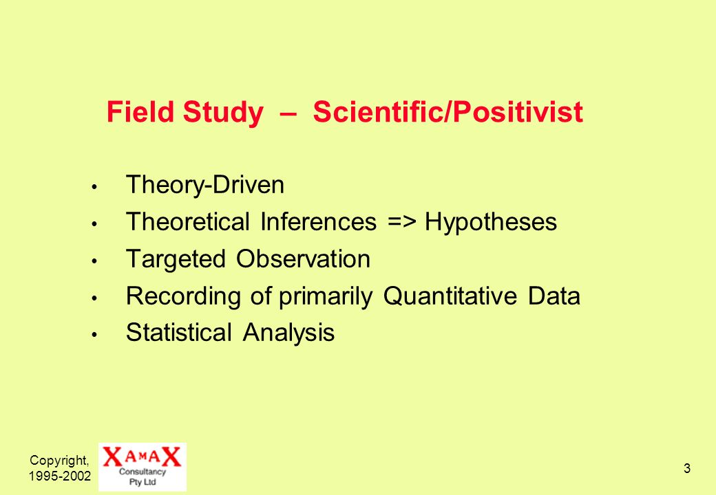 Copyright, 1995-2002 3 Field Study – Scientific/Positivist Theory-Driven Theoretical Inferences => Hypotheses Targeted Observation Recording of primarily Quantitative Data Statistical Analysis