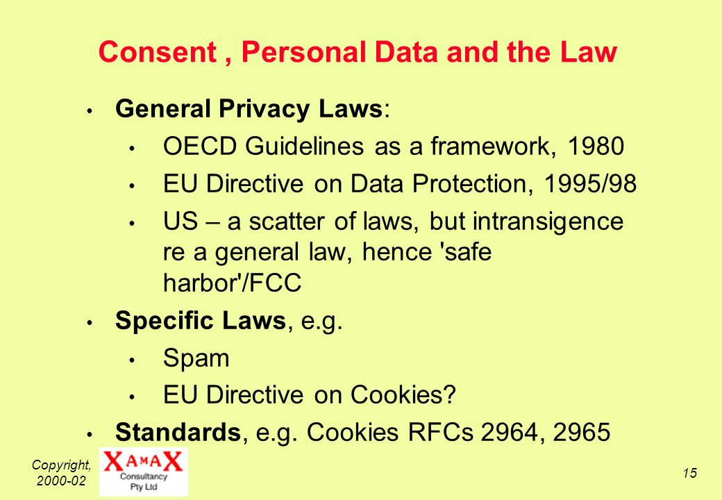 Copyright, 2000-02 15 Consent, Personal Data and the Law General Privacy Laws: OECD Guidelines as a framework, 1980 EU Directive on Data Protection, 1995/98 US – a scatter of laws, but intransigence re a general law, hence safe harbor /FCC Specific Laws, e.g.