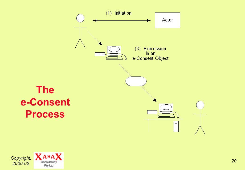 Copyright, 2000-02 20 The e-Consent Process