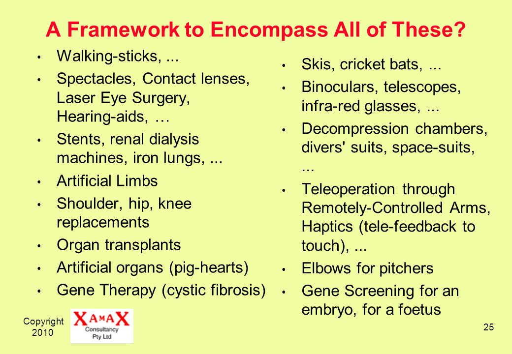 Copyright 2010 25 A Framework to Encompass All of These? Walking-sticks,... Spectacles, Contact lenses, Laser Eye Surgery, Hearing-aids, … Stents, ren