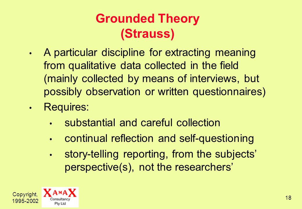 Copyright, 1995-2002 18 Grounded Theory (Strauss) A particular discipline for extracting meaning from qualitative data collected in the field (mainly collected by means of interviews, but possibly observation or written questionnaires) Requires: substantial and careful collection continual reflection and self-questioning story-telling reporting, from the subjects perspective(s), not the researchers