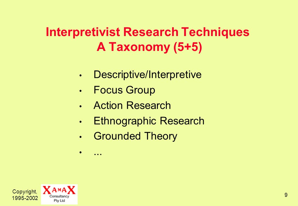 Copyright, 1995-2002 9 Interpretivist Research Techniques A Taxonomy (5+5) Descriptive/Interpretive Focus Group Action Research Ethnographic Research Grounded Theory...