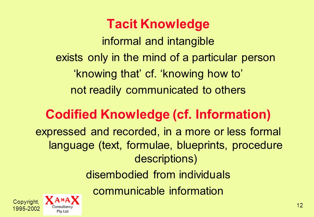 Copyright, 1995-2002 12 Tacit Knowledge informal and intangible exists only in the mind of a particular person knowing that cf.