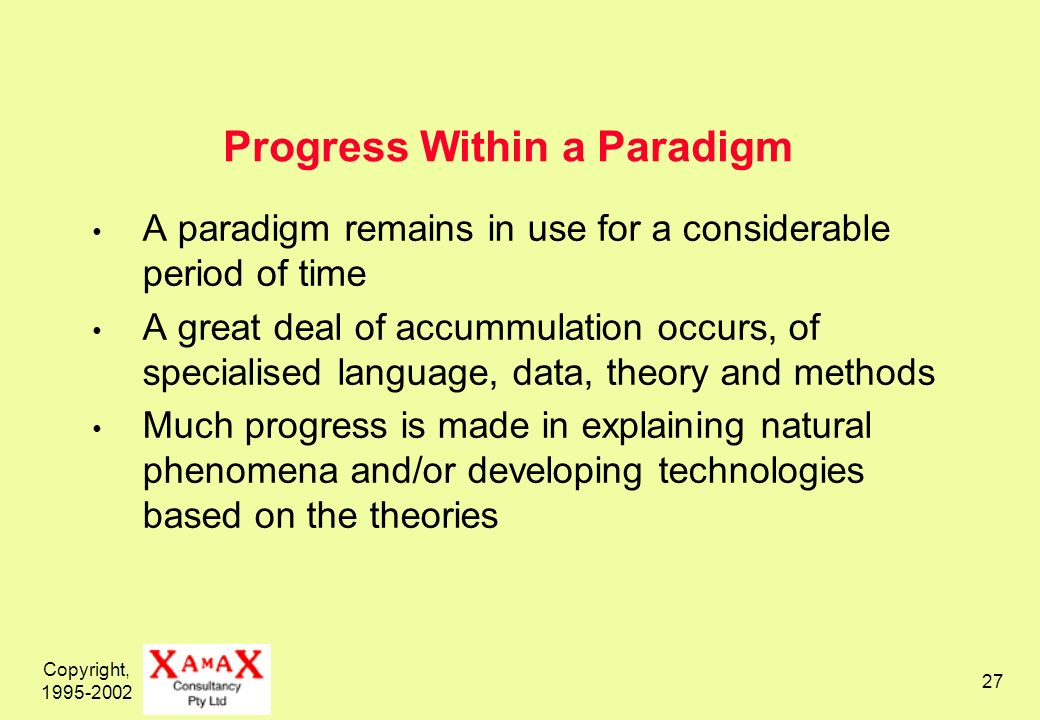 Copyright, 1995-2002 27 Progress Within a Paradigm A paradigm remains in use for a considerable period of time A great deal of accummulation occurs, of specialised language, data, theory and methods Much progress is made in explaining natural phenomena and/or developing technologies based on the theories