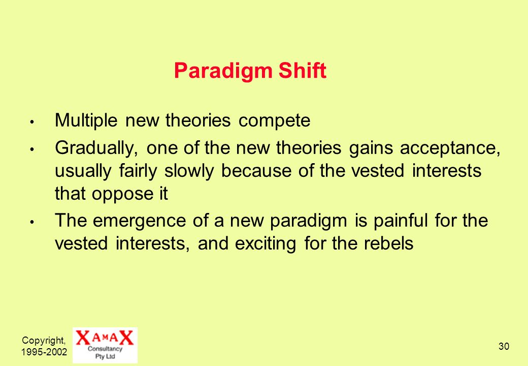 Copyright, 1995-2002 30 Paradigm Shift Multiple new theories compete Gradually, one of the new theories gains acceptance, usually fairly slowly because of the vested interests that oppose it The emergence of a new paradigm is painful for the vested interests, and exciting for the rebels