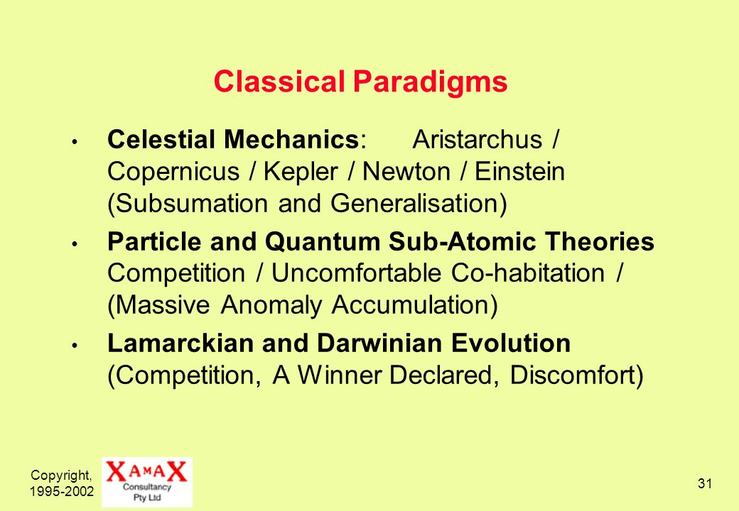 Copyright, 1995-2002 31 Classical Paradigms Celestial Mechanics:Aristarchus / Copernicus / Kepler / Newton / Einstein (Subsumation and Generalisation) Particle and Quantum Sub-Atomic Theories Competition / Uncomfortable Co-habitation / (Massive Anomaly Accumulation) Lamarckian and Darwinian Evolution (Competition, A Winner Declared, Discomfort)