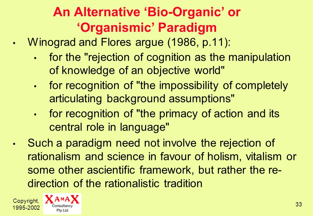 Copyright, 1995-2002 33 An Alternative Bio-Organic or Organismic Paradigm Winograd and Flores argue (1986, p.11): for the rejection of cognition as the manipulation of knowledge of an objective world for recognition of the impossibility of completely articulating background assumptions for recognition of the primacy of action and its central role in language Such a paradigm need not involve the rejection of rationalism and science in favour of holism, vitalism or some other ascientific framework, but rather the re- direction of the rationalistic tradition