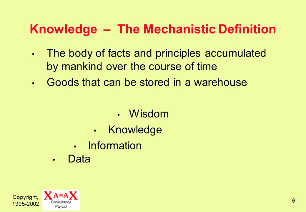 Copyright, 1995-2002 6 Knowledge – The Mechanistic Definition The body of facts and principles accumulated by mankind over the course of time Goods that can be stored in a warehouse Wisdom Knowledge Information Data
