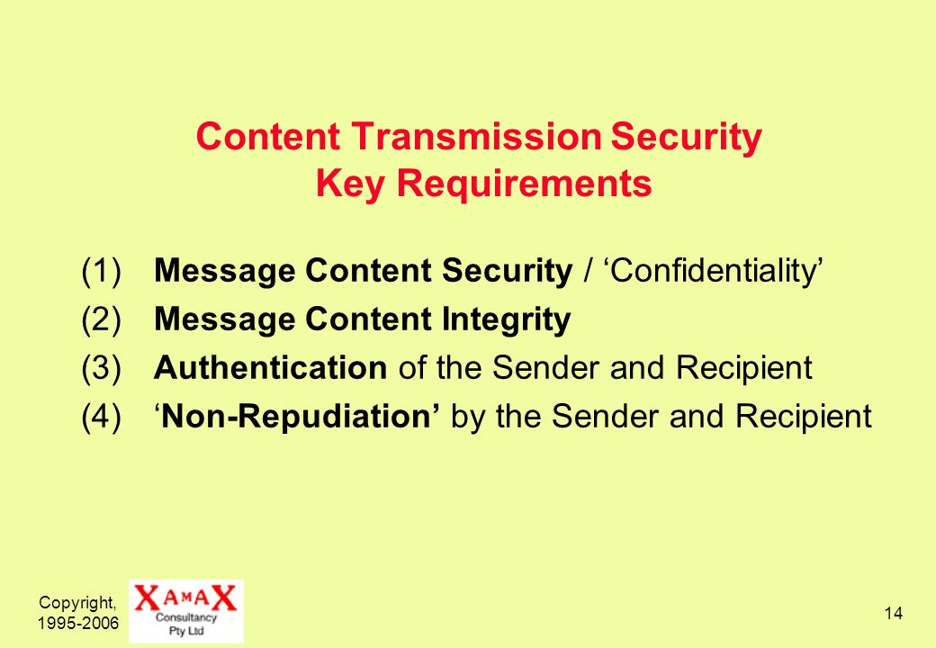 Copyright, 1995-2006 14 Content Transmission Security Key Requirements (1)Message Content Security / Confidentiality (2)Message Content Integrity (3)Authentication of the Sender and Recipient (4)Non-Repudiation by the Sender and Recipient