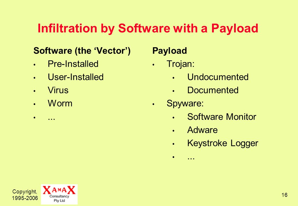 Copyright, 1995-2006 16 Infiltration by Software with a Payload Software (the Vector) Pre-Installed User-Installed Virus Worm...
