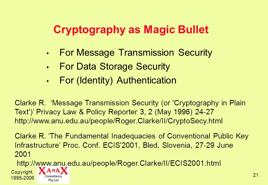 Copyright, 1995-2006 21 Cryptography as Magic Bullet For Message Transmission Security For Data Storage Security For (Identity) Authentication Clarke R.