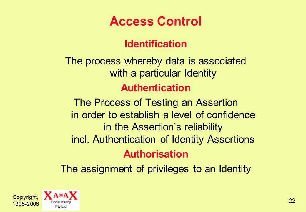 Copyright, 1995-2006 22 Access Control Identification The process whereby data is associated with a particular Identity Authentication The Process of Testing an Assertion in order to establish a level of confidence in the Assertions reliability incl.