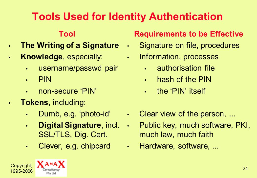 Copyright, 1995-2006 24 Tools Used for Identity Authentication Tool The Writing of a Signature Knowledge, especially: username/passwd pair PIN non-secure PIN Tokens, including: Dumb, e.g.
