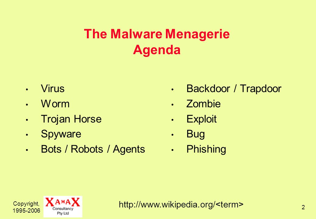Copyright, 1995-2006 2 The Malware Menagerie Agenda Virus Worm Trojan Horse Spyware Bots / Robots / Agents Backdoor / Trapdoor Zombie Exploit Bug Phishing http://www.wikipedia.org/
