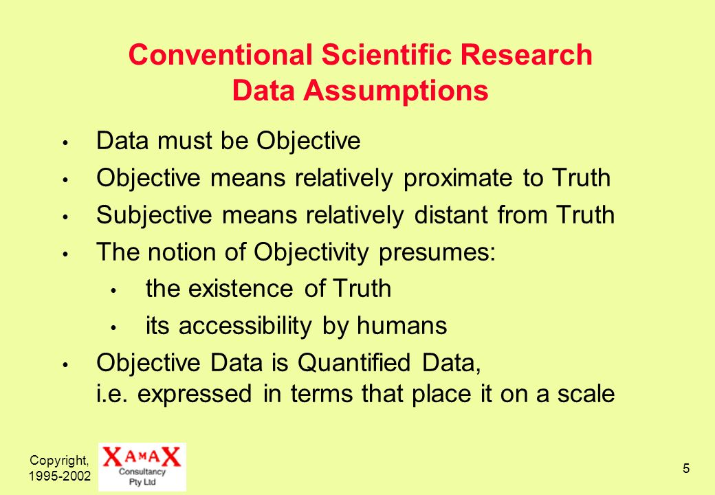 Copyright, 1995-2002 5 Conventional Scientific Research Data Assumptions Data must be Objective Objective means relatively proximate to Truth Subjective means relatively distant from Truth The notion of Objectivity presumes: the existence of Truth its accessibility by humans Objective Data is Quantified Data, i.e.