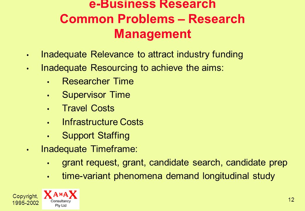 Copyright, e-Business Research Common Problems – Research Management Inadequate Relevance to attract industry funding Inadequate Resourcing to achieve the aims: Researcher Time Supervisor Time Travel Costs Infrastructure Costs Support Staffing Inadequate Timeframe: grant request, grant, candidate search, candidate prep time-variant phenomena demand longitudinal study
