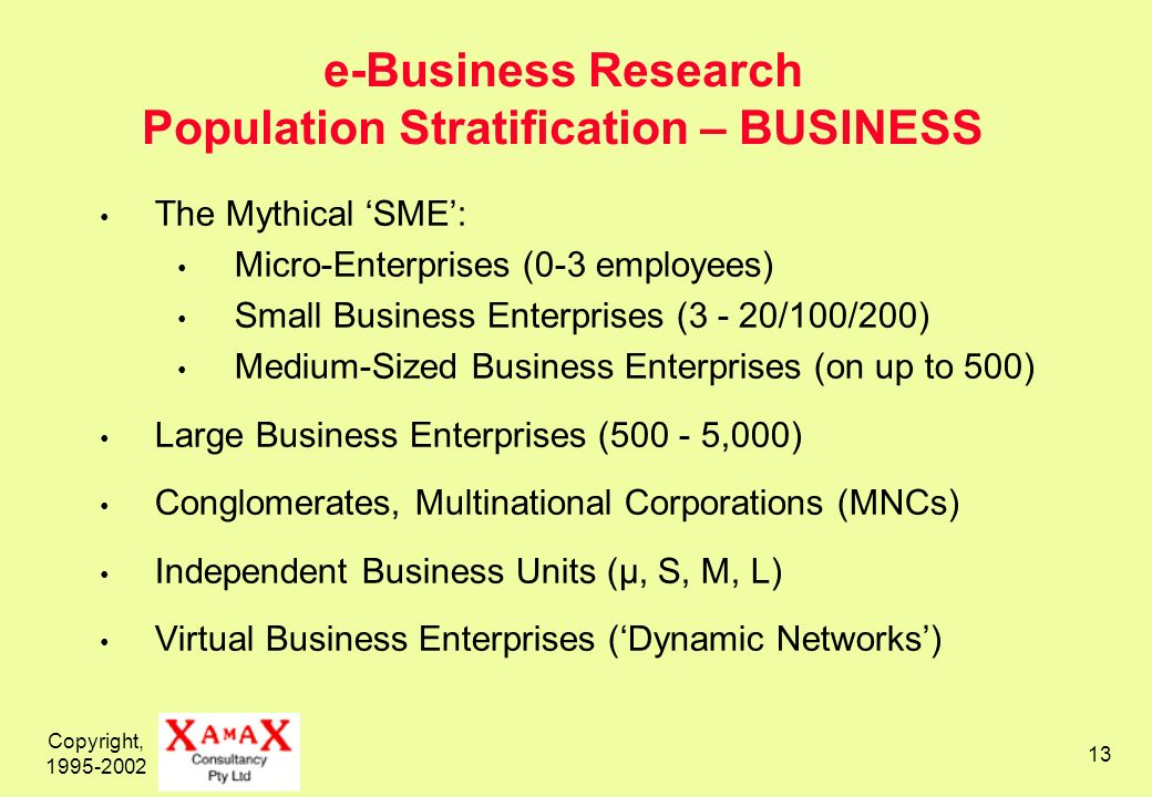 Copyright, e-Business Research Population Stratification – BUSINESS The Mythical SME: Micro-Enterprises (0-3 employees) Small Business Enterprises (3 - 20/100/200) Medium-Sized Business Enterprises (on up to 500) Large Business Enterprises ( ,000) Conglomerates, Multinational Corporations (MNCs) Independent Business Units (µ, S, M, L) Virtual Business Enterprises (Dynamic Networks)