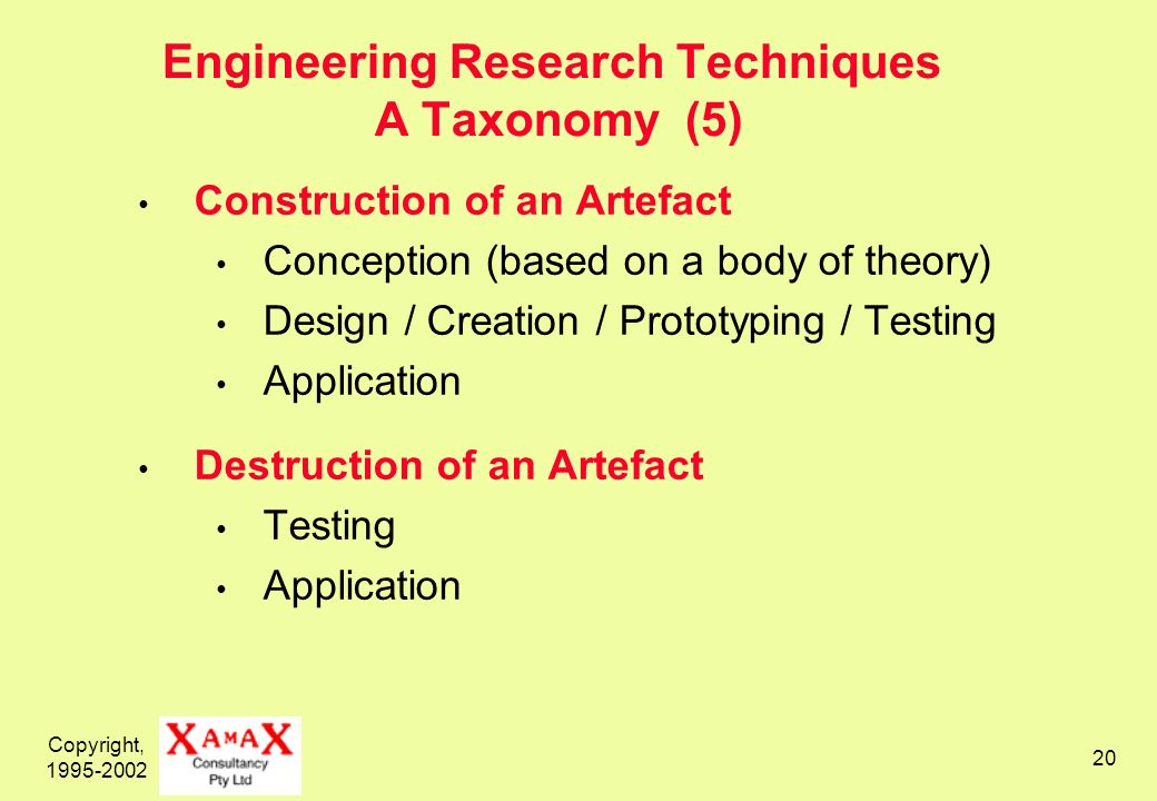 Copyright, Engineering Research Techniques A Taxonomy (5) Construction of an Artefact Conception (based on a body of theory) Design / Creation / Prototyping / Testing Application Destruction of an Artefact Testing Application