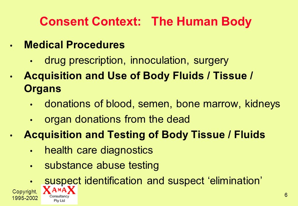 Copyright, 1995-2002 6 Consent Context: The Human Body Medical Procedures drug prescription, innoculation, surgery Acquisition and Use of Body Fluids