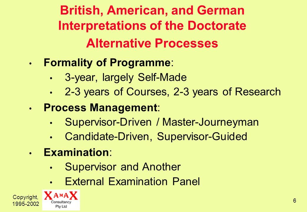 Copyright, 1995-2002 6 Formality of Programme: 3-year, largely Self-Made 2-3 years of Courses, 2-3 years of Research Process Management: Supervisor-Driven / Master-Journeyman Candidate-Driven, Supervisor-Guided Examination: Supervisor and Another External Examination Panel British, American, and German Interpretations of the Doctorate Alternative Processes