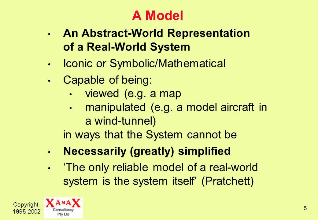 Copyright, 1995-2002 5 A Model An Abstract-World Representation of a Real-World System Iconic or Symbolic/Mathematical Capable of being: viewed (e.g.