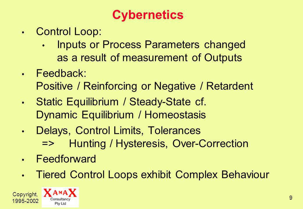 Copyright, Cybernetics Control Loop: Inputs or Process Parameters changed as a result of measurement of Outputs Feedback: Positive / Reinforcing or Negative / Retardent Static Equilibrium / Steady-State cf.