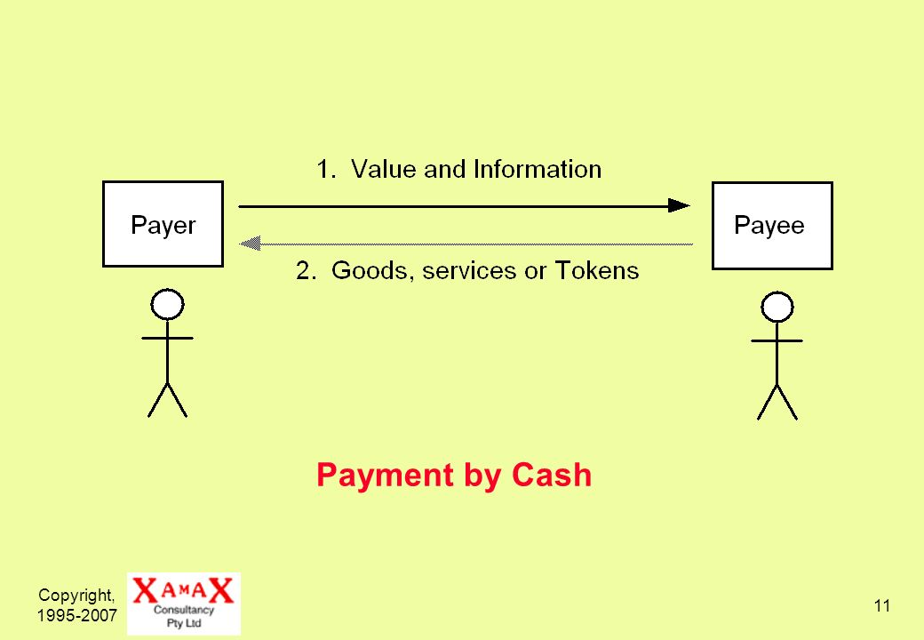Copyright, Payment by Cash