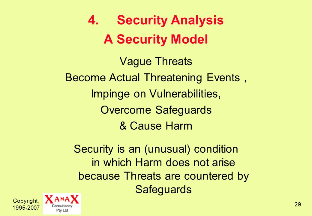 Copyright, Security Analysis A Security Model Vague Threats Become Actual Threatening Events, Impinge on Vulnerabilities, Overcome Safeguards & Cause Harm Security is an (unusual) condition in which Harm does not arise because Threats are countered by Safeguards