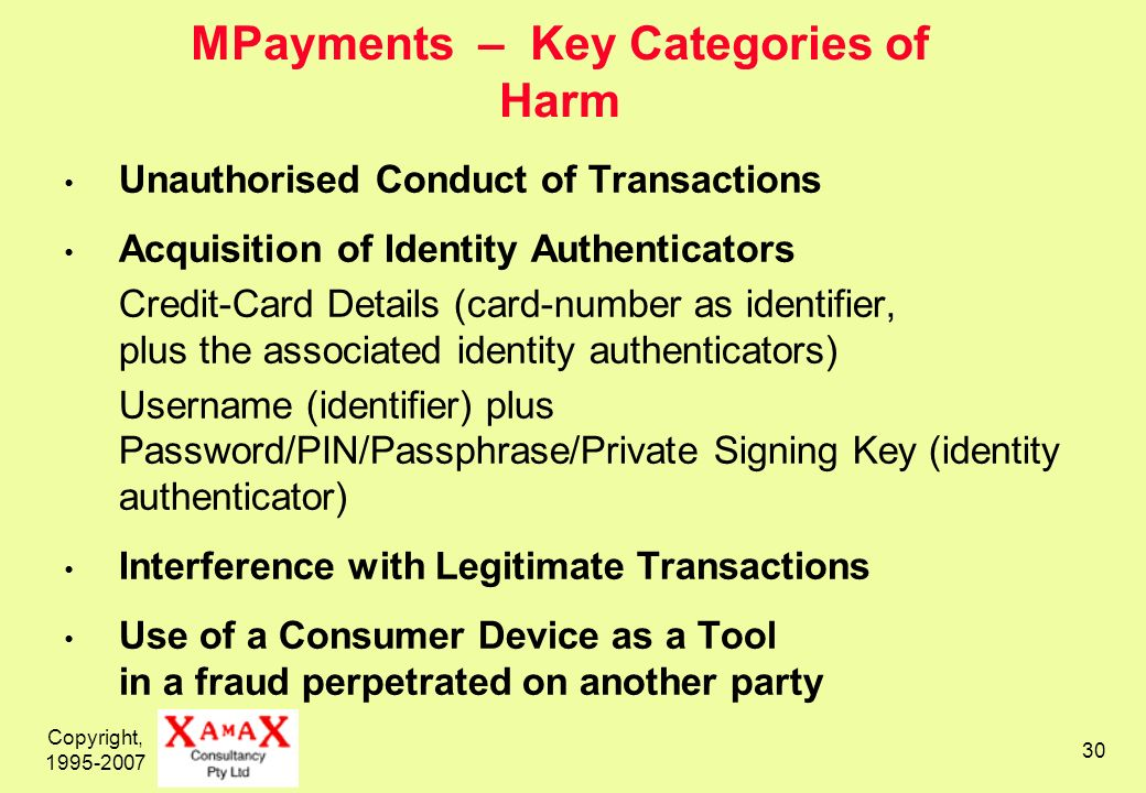 Copyright, MPayments – Key Categories of Harm Unauthorised Conduct of Transactions Acquisition of Identity Authenticators Credit-Card Details (card-number as identifier, plus the associated identity authenticators) Username (identifier) plus Password/PIN/Passphrase/Private Signing Key (identity authenticator) Interference with Legitimate Transactions Use of a Consumer Device as a Tool in a fraud perpetrated on another party
