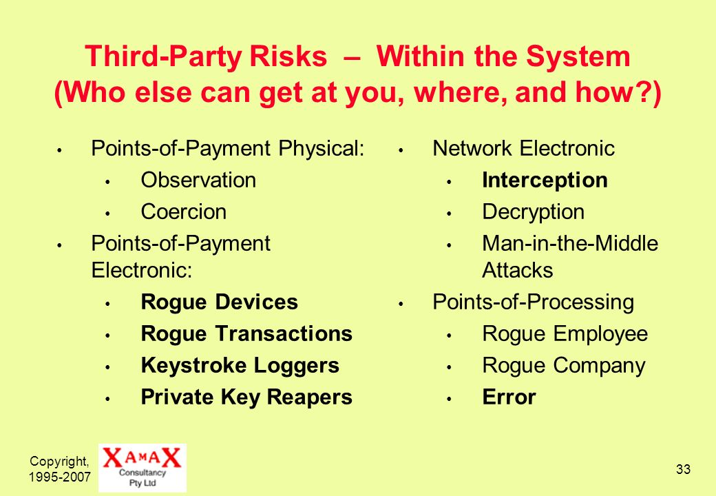 Copyright, Third-Party Risks – Within the System (Who else can get at you, where, and how ) Points-of-Payment Physical: Observation Coercion Points-of-Payment Electronic: Rogue Devices Rogue Transactions Keystroke Loggers Private Key Reapers Network Electronic Interception Decryption Man-in-the-Middle Attacks Points-of-Processing Rogue Employee Rogue Company Error