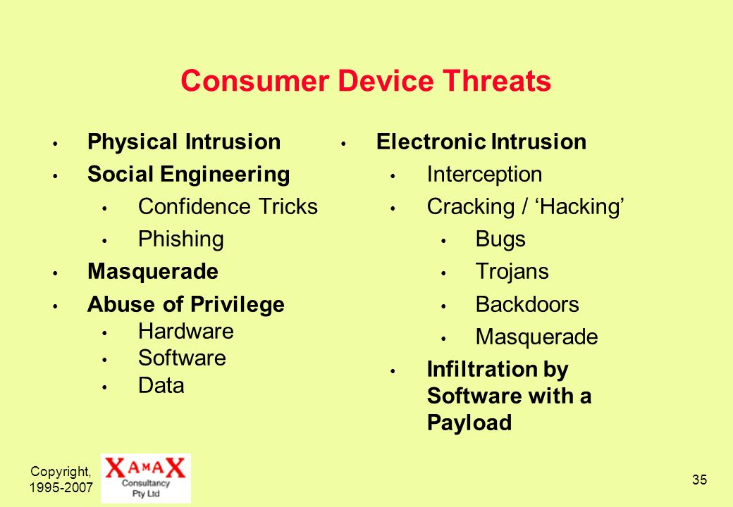 Copyright, Consumer Device Threats Physical Intrusion Social Engineering Confidence Tricks Phishing Masquerade Abuse of Privilege Hardware Software Data Electronic Intrusion Interception Cracking / Hacking Bugs Trojans Backdoors Masquerade Infiltration by Software with a Payload