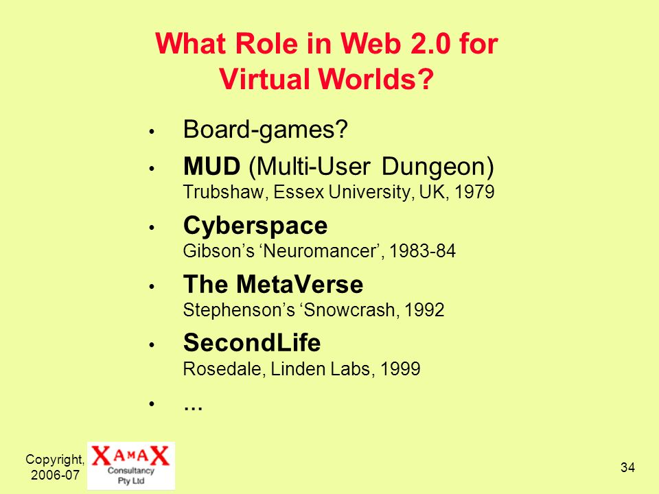 Copyright, 2006-07 34 What Role in Web 2.0 for Virtual Worlds.