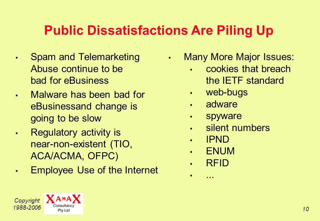 Copyright 1988-2006 10 Public Dissatisfactions Are Piling Up Spam and Telemarketing Abuse continue to be bad for eBusiness Malware has been bad for eBusinessand change is going to be slow Regulatory activity is near-non-existent (TIO, ACA/ACMA, OFPC) Employee Use of the Internet Many More Major Issues: cookies that breach the IETF standard web-bugs adware spyware silent numbers IPND ENUM RFID...
