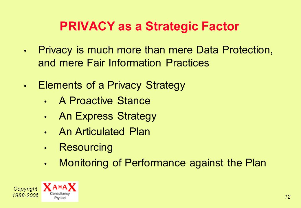 Copyright 1988-2006 12 PRIVACY as a Strategic Factor Privacy is much more than mere Data Protection, and mere Fair Information Practices Elements of a Privacy Strategy A Proactive Stance An Express Strategy An Articulated Plan Resourcing Monitoring of Performance against the Plan