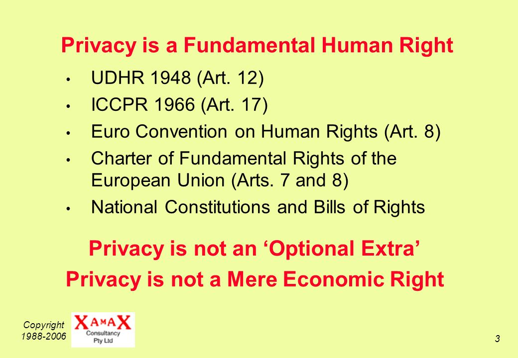 Copyright 1988-2006 3 Privacy is a Fundamental Human Right UDHR 1948 (Art.