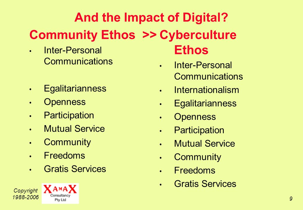Copyright Community Ethos >> Inter-Personal Communications Egalitarianness Openness Participation Mutual Service Community Freedoms Gratis Services Cyberculture Ethos Inter-Personal Communications Internationalism Egalitarianness Openness Participation Mutual Service Community Freedoms Gratis Services And the Impact of Digital
